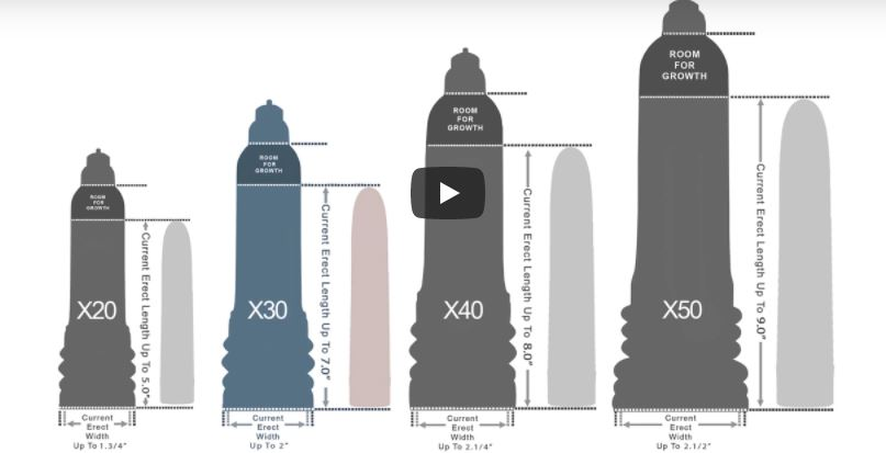 Bathmate Hydromax Official Size Guide Video